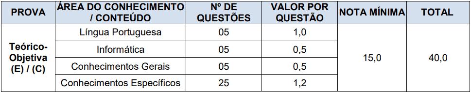 provas objetivas 1 96 - Processo Seletivo Prefeitura de Videira-SC FME: Inscrições abertas para Professor e A.S.G!