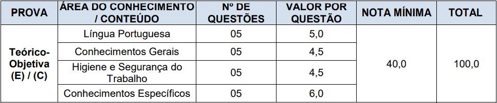 provas objetivas 1 97 - Processo Seletivo Prefeitura de Videira-SC FME: Inscrições abertas para Professor e A.S.G!