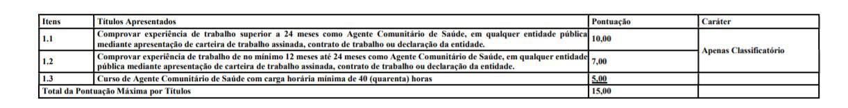 provas.titulos - Processo Seletivo Prefeitura Branco do Sul PR: Inscrições encerradas com 110 vagas