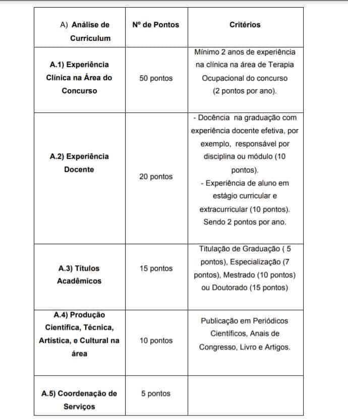 titulos 1 - Processo Seletivo UFMG: Inscrições encerradas para o cargo de  Professor Substituto