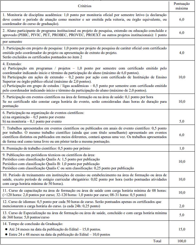 titulos 2 - Processo Seletivo Residência UFG (73 vagas na área da Saúde): Provas dia 08/11/20