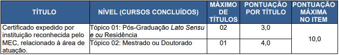titulos 4 - Concurso Fundação Hospitalar Getúlio Vargas Tramandaí RS - Médicos: Provas previstas para 07/02/21