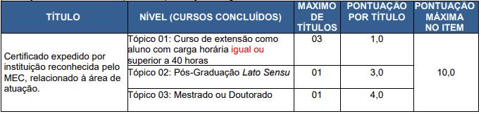 titulos 6 - Concurso Fundação Hospitalar Getúlio Vargas Sapucaia do Sul RS: Inscrições abertas com 2 vagas para todos os níveis