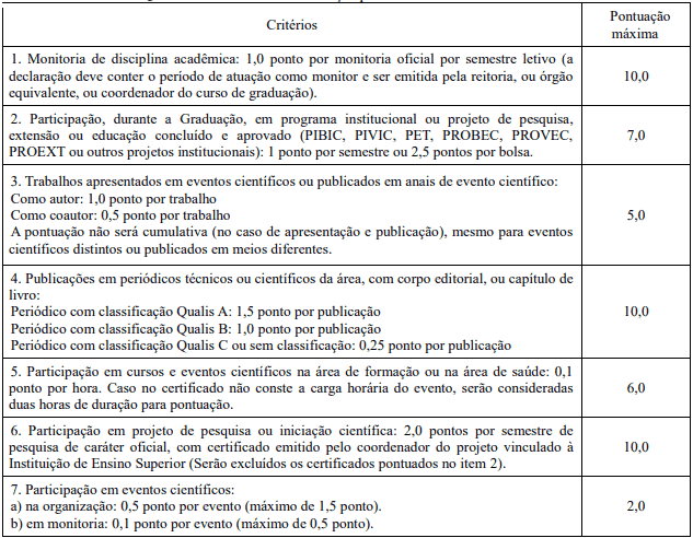 titulos - Processo Seletivo SES GO 2020: Inscrições abertas com 70 vagas
