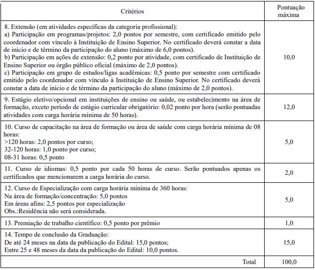 titulos2 - Processo Seletivo SES GO 2020: Inscrições abertas com 70 vagas