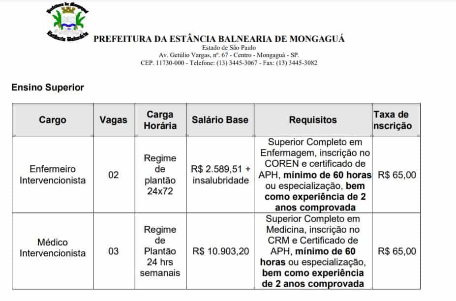 vagas02 - Processo Seletivo Prefeitura de Mongaguá SP: Inscrições encerradas. Prova prevista para o dia 06 de Dezembro