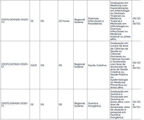 vagas6 2 - Concurso Universidade Federal de Goiás (UFG) com 30 vagas: Inscrições encerradas