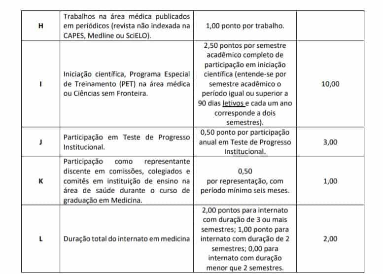 0201 - Processo Seletivo Residência HUB - 89 vagas