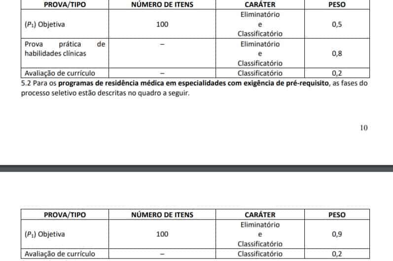 PROVAS3 - Processo Seletivo Residência HUB - 89 vagas