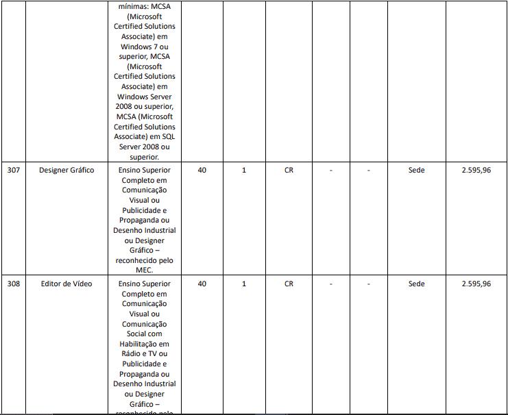 cargos 1 104 - Concurso Creci RJ: Provas previstas para o dia 13/12