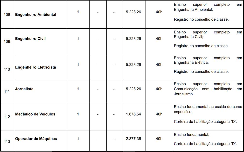 cargos 1 110 - Concurso SAAE Atibaia SP: Provas dia 06/12