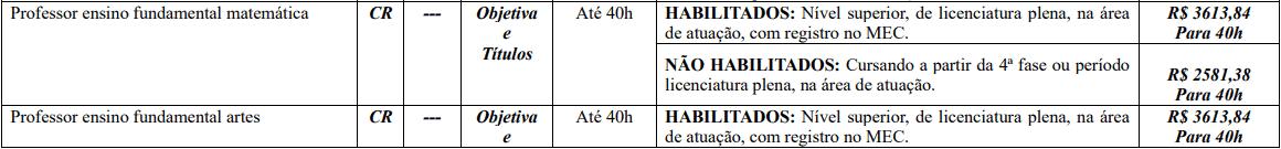 cargos 1 139 - Concurso Prefeitura de Aurora SC: Provas suspensas