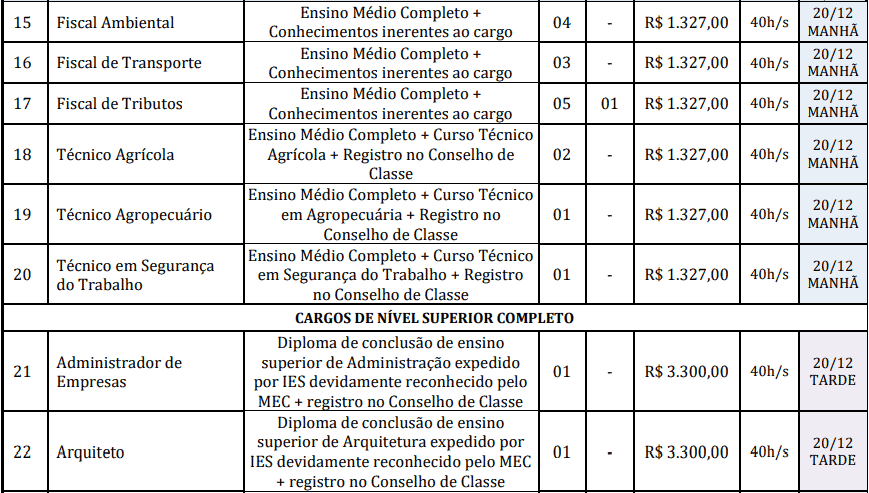 cargos 1 20 - Concurso Prefeitura de Redenção-PA: Provas dias 31/01 e 07/02/21