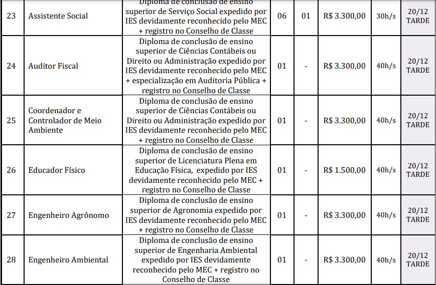 cargos 1 21 - Concurso Prefeitura de Redenção-PA: Inscrições abertas