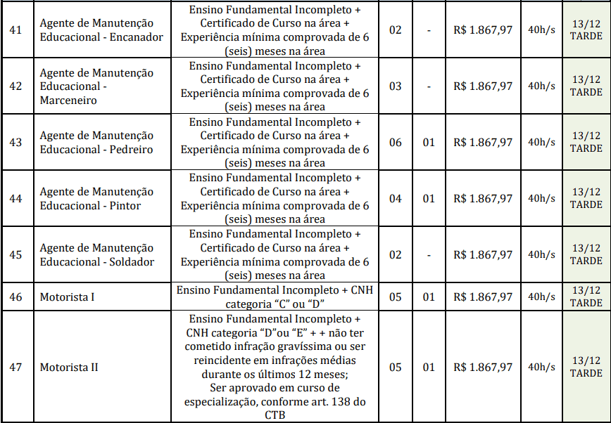cargos 1 24 - Concurso Prefeitura de Redenção-PA: Inscrições abertas
