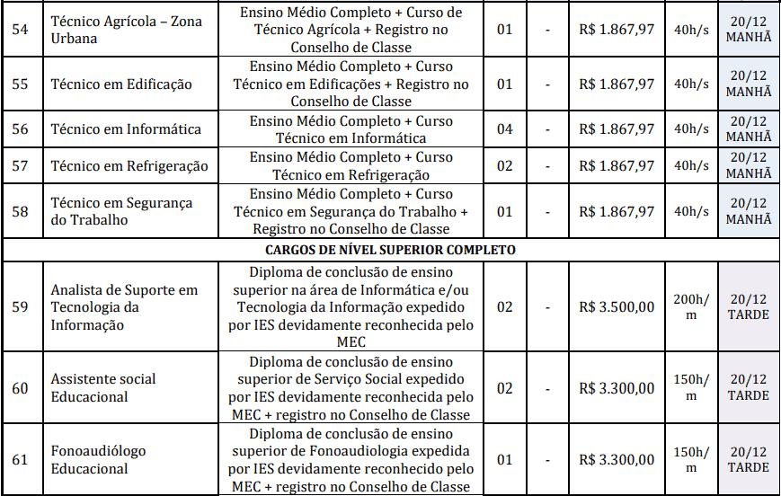 cargos 1 26 - Concurso Prefeitura de Redenção-PA: Provas dias 31/01 e 07/02/21