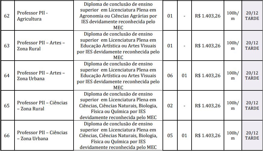 cargos 1 27 - Concurso Prefeitura de Redenção-PA: Inscrições abertas