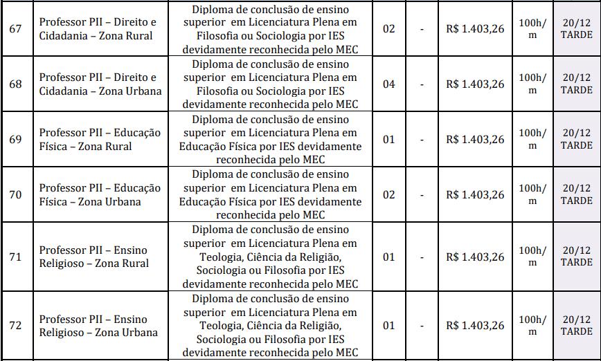 cargos 1 28 - Concurso Prefeitura de Redenção-PA: Inscrições abertas