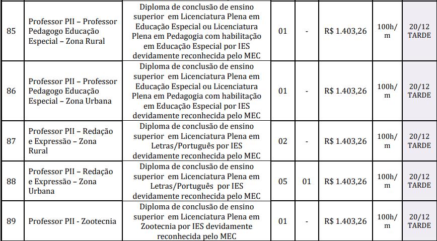 cargos 1 31 - Concurso Prefeitura de Redenção-PA: Inscrições abertas