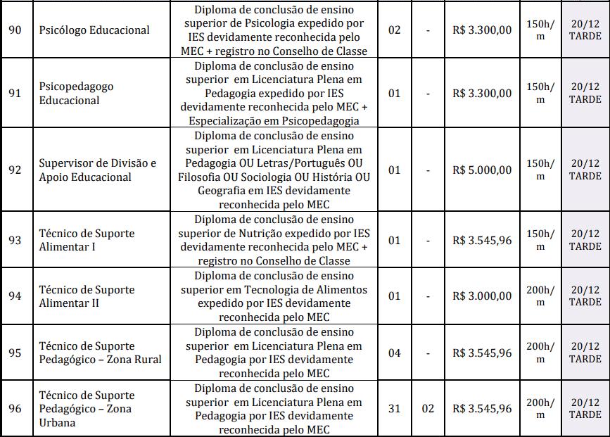 cargos 1 32 - Concurso Prefeitura de Redenção-PA: Provas dias 31/01 e 07/02/21