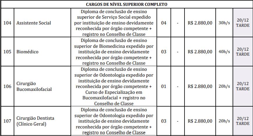cargos 1 34 - Concurso Prefeitura de Redenção-PA: Provas dias 31/01 e 07/02/21