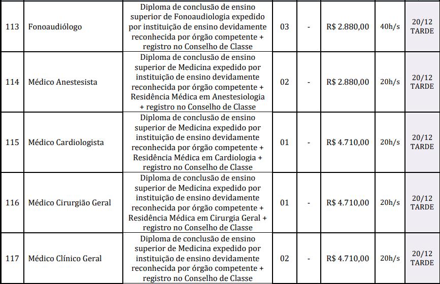 cargos 1 36 - Concurso Prefeitura de Redenção-PA: Provas dias 31/01 e 07/02/21