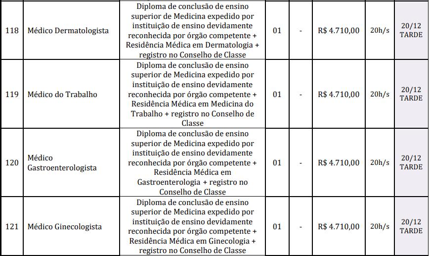 cargos 1 37 - Concurso Prefeitura de Redenção-PA: Inscrições abertas