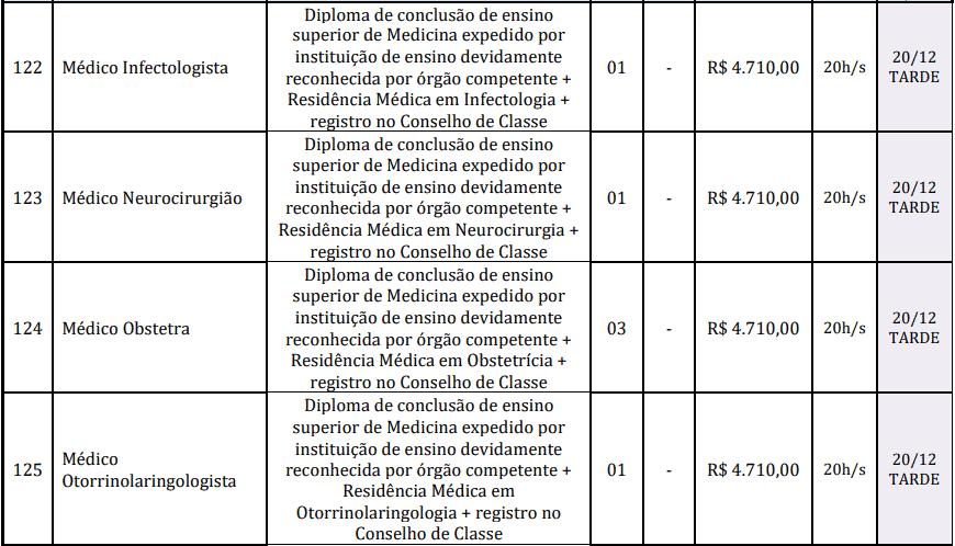 cargos 1 38 - Concurso Prefeitura de Redenção-PA: Provas dias 31/01 e 07/02/21