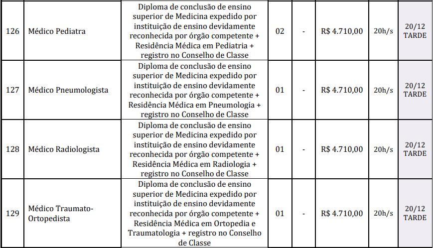 cargos 1 39 - Concurso Prefeitura de Redenção-PA: Inscrições abertas