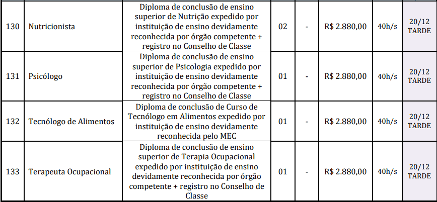 cargos 1 40 - Concurso Prefeitura de Redenção-PA: Provas dias 31/01 e 07/02/21