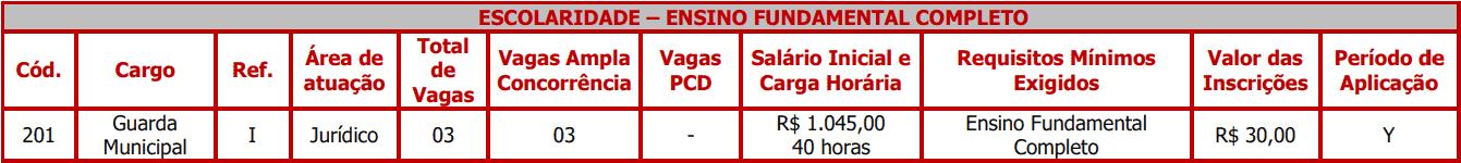 cargos 1 42 - Concurso Prefeitura de Apiaí SP: Provas previstas para o dia 06/12