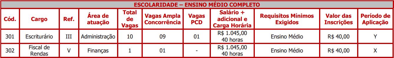 cargos 1 43 - Concurso Prefeitura de Apiaí SP: Provas previstas para o dia 06/12