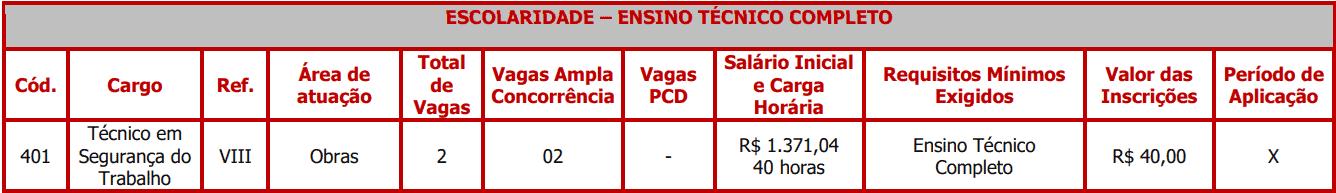 cargos 1 44 - Concurso Prefeitura de Apiaí SP: Provas previstas para o dia 06/12