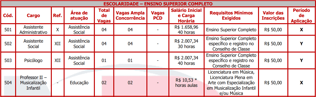 cargos 1 45 - Concurso Prefeitura de Apiaí SP: Provas previstas para o dia 06/12