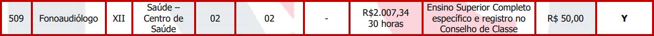 cargos 1 48 - Concurso Prefeitura de Apiaí SP: Provas previstas para o dia 06/12