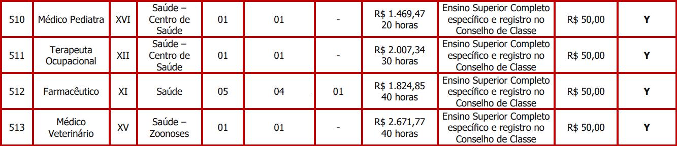 cargos 1 49 - Concurso Prefeitura de Apiaí SP: Provas previstas para o dia 06/12