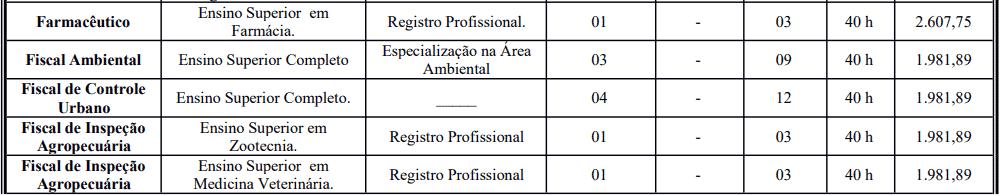 cargos 1 52 - Processo Seletivo Prefeitura de Crato: Inscrições encerradas