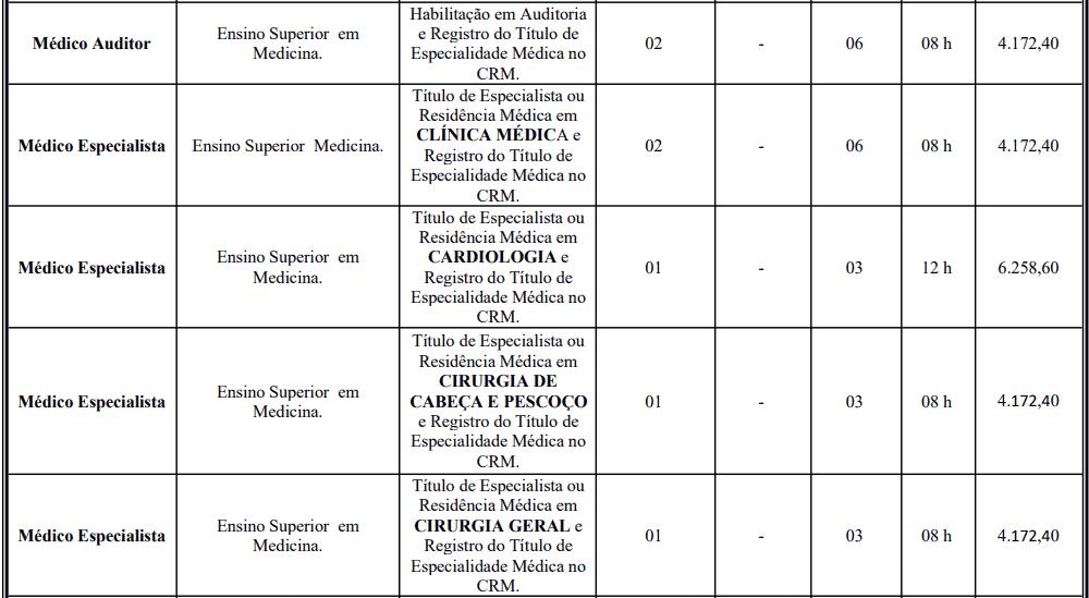 cargos 1 54 - Processo Seletivo Prefeitura de Crato: Inscrições abertas