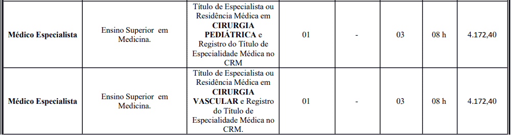 cargos 1 55 - Processo Seletivo Prefeitura de Crato: Inscrições abertas
