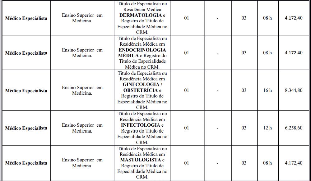 cargos 1 56 - Processo Seletivo Prefeitura de Crato: Inscrições encerradas