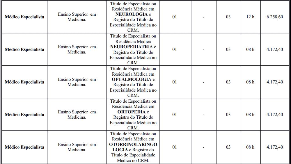 cargos 1 57 - Processo Seletivo Prefeitura de Crato: Inscrições abertas