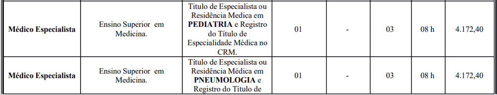 cargos 1 58 - Processo Seletivo Prefeitura de Crato: Inscrições abertas