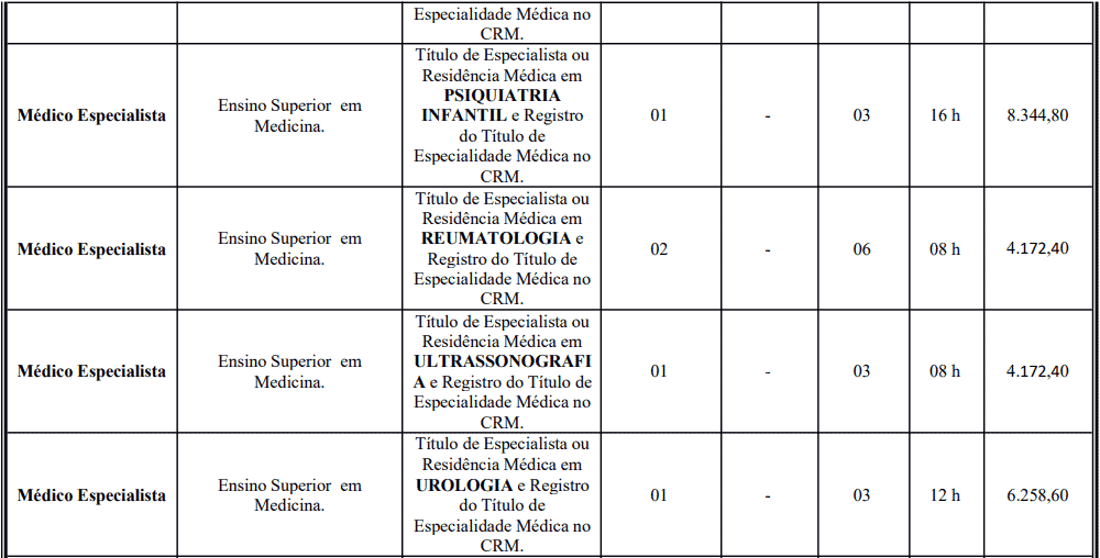 cargos 1 59 - Processo Seletivo Prefeitura de Crato: Inscrições abertas