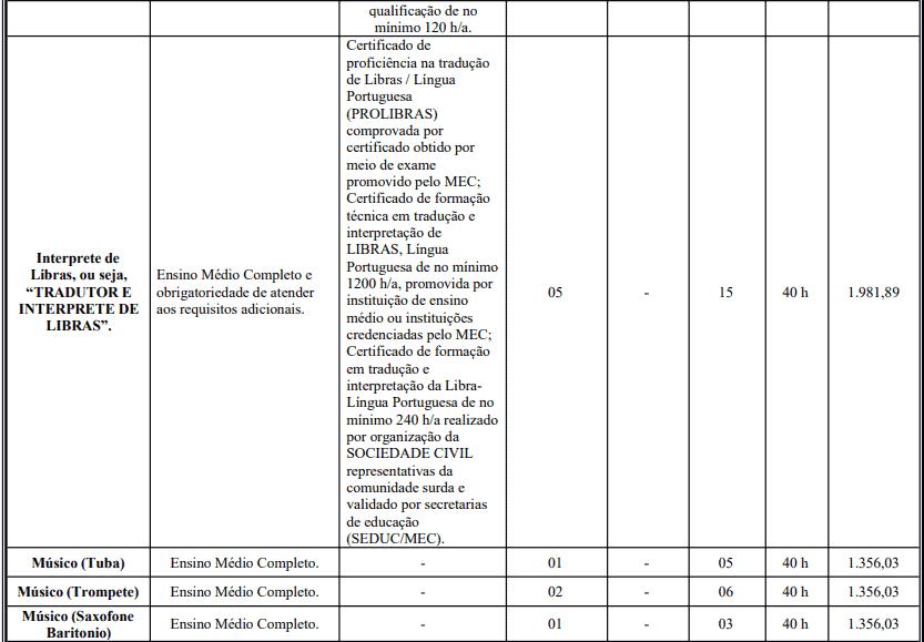 cargos 1 65 - Processo Seletivo Prefeitura de Crato: Inscrições abertas
