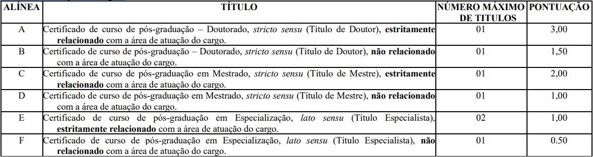 cargos 1 67 - Processo Seletivo Prefeitura de Crato: Inscrições abertas