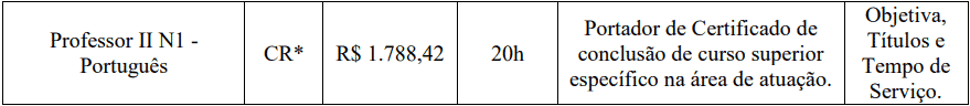 cargos 1 70 - Processo Seletivo Prefeitura de Guaraciaba-SC