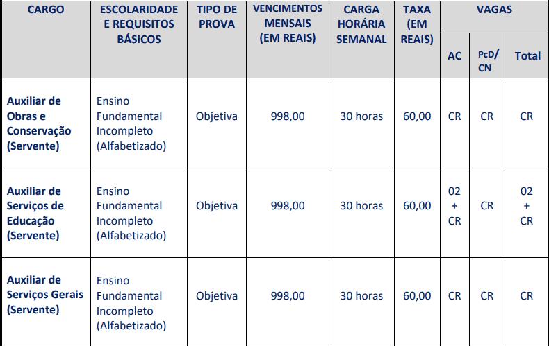 cargos 1 71 - Concurso Prefeitura de Carmo (RJ): Provas dia 28/03/2021