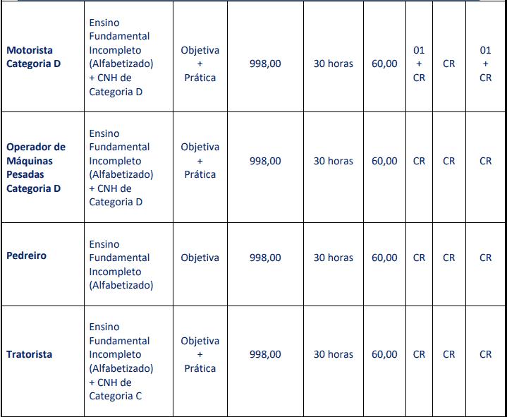 cargos 1 73 - Concurso Prefeitura de Carmo (RJ): Provas dia 28/03/2021