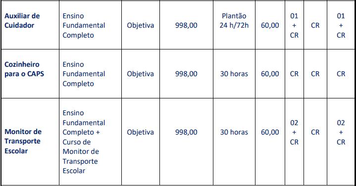 cargos 1 74 - Concurso Prefeitura de Carmo (RJ): Provas dia 28/03/2021