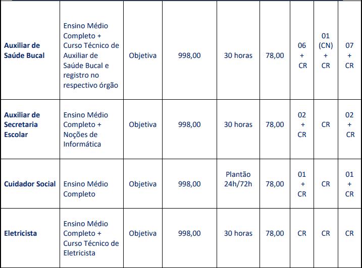 cargos 1 76 - Concurso Prefeitura de Carmo (RJ): Provas dia 28/03/2021